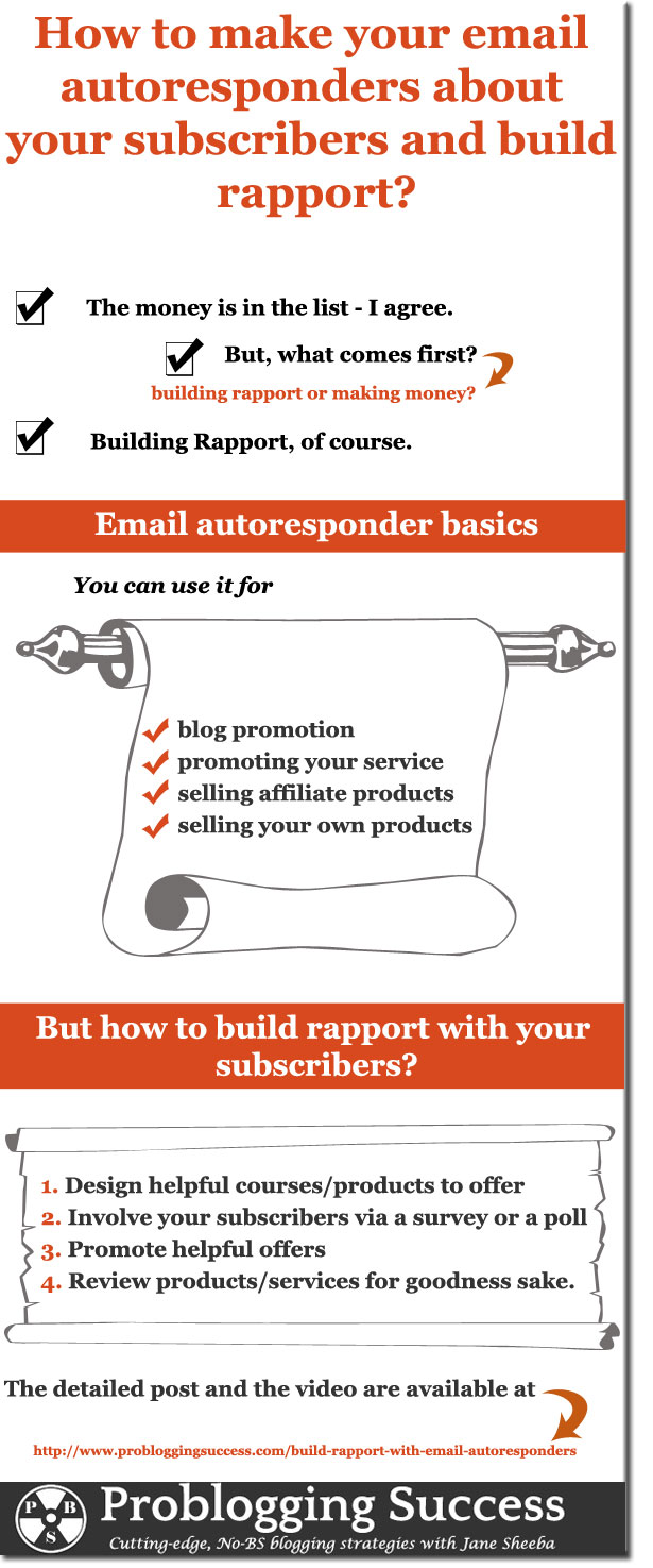How to build rapport with your list subscribers