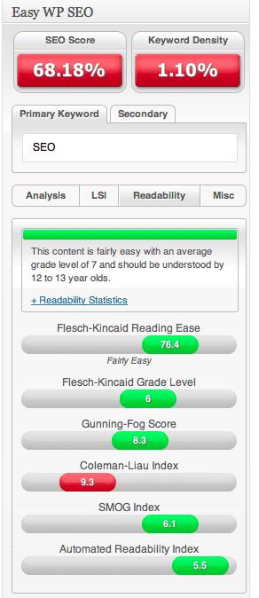 Easy WP SEO Readability