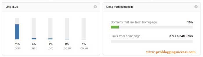 backlink-pie-chart-