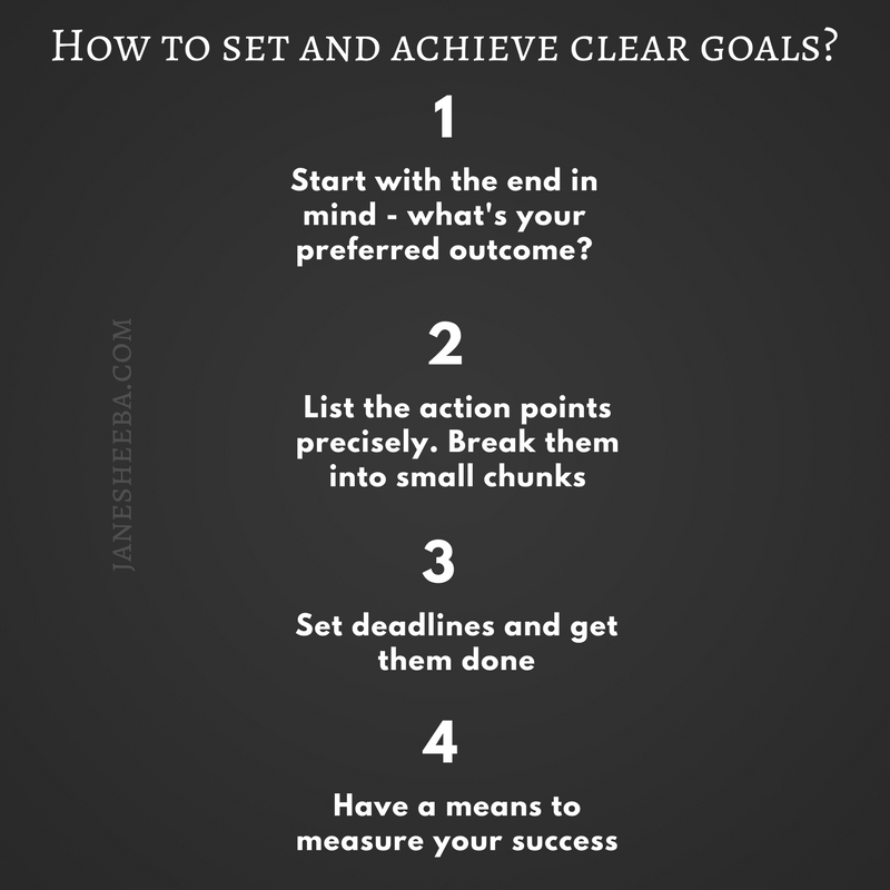 How to set and achieve clear goals
